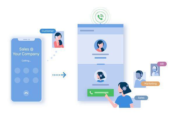 ماژول های VOIP راهی برای شخصی سازی مرکز تماس